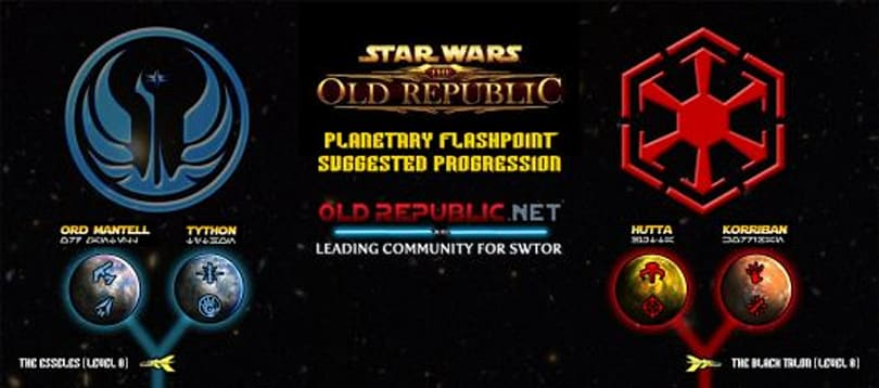 Know your path with this handy SWTOR infographic