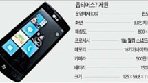 LG's Optimus 7 gets previewed by Korean newspaper, has voice to text feature?