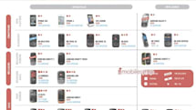 Virgin Mobile Canada getting Samsung Galaxy 5, Bold 9780, and more this quarter?