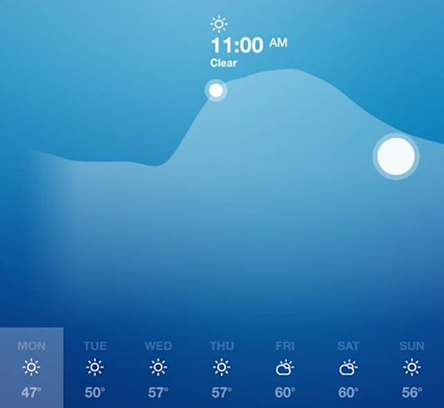 Weather or Not gives you weather forecasts for events on your calendar