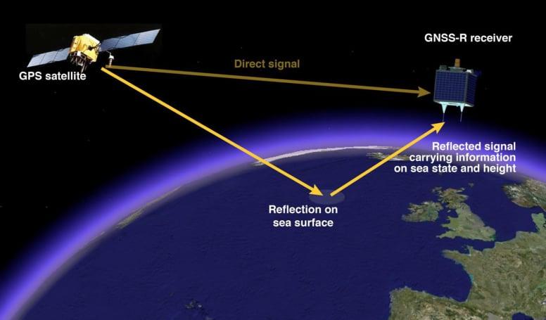 Scientists plot sea levels using GPS satellites