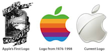 Happy Birthday, Apple