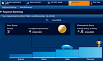 Nissan Leaf rates you against other drivers, creates a high score list for hypermilers