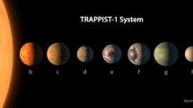 NASA 在 40 光年远的一颗星体四周发现了七颗地球大小的行星