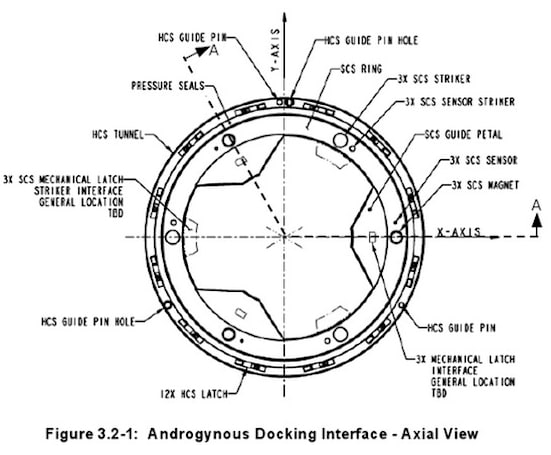 New androgynous International Docking System Standard Interface works both ways in space