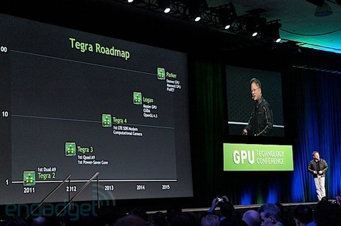 NVIDIA updates its mobile roadmap: Logan and Parker, mobile SoCs packing Kepler and Maxwell GPUs