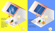 "Video: MIT develops solar storage ""nirvana"": energy crisis solved?"