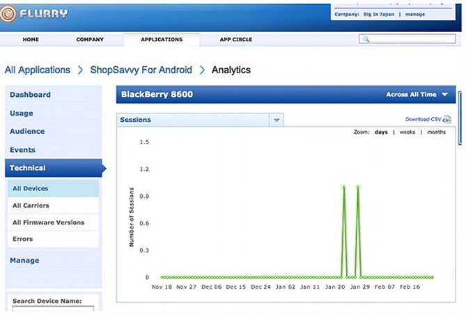 PlayBook Android app support mentioned during demo at MWC, old BlackBerrys show up in ShopSavvy's Android logs