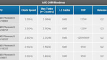 AMD's hexacore Phenom II X6 will offer Turbo Core automatic overclocking