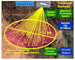 US Army wants 2.3 gigapixel camera for aerial surveillance