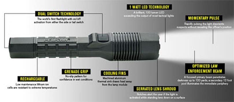 LAPD's blinding new flashlights too light to beat suspects