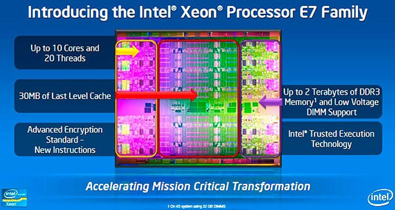 Intel rolls out 10-core, 20-threaded Xeon E7s, shows everyone who's boss