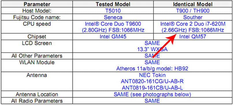 Fujitsu sneaks Arrandale-based Core i7 tablet into FCC, gets us all excited