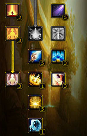 3 Raid healing Priest specs at a glance