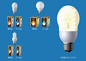 "Panasonic debuts ""hybrid lighting"" Pa-Look compact fluorescent bulbs"