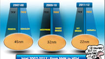 Leaked Intel slides reveal 8-core CPUs, AVX instruction set