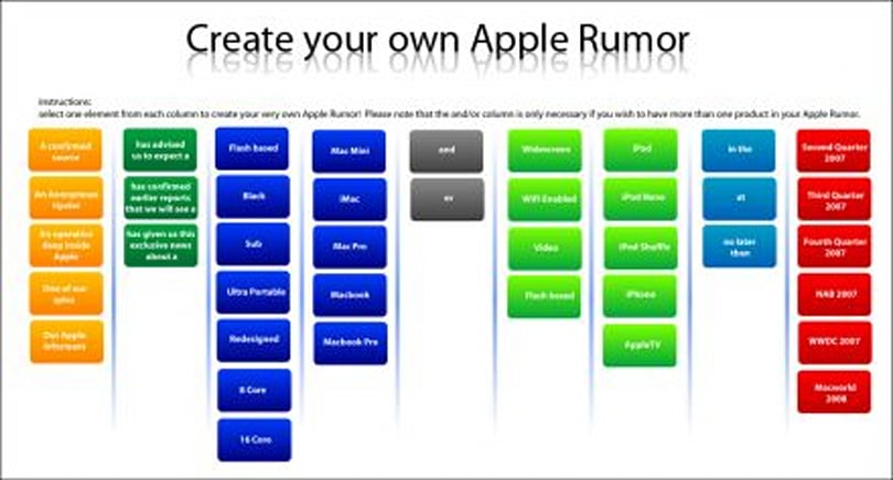 Apple Rumor Generator promises all kinds of wild products