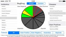 Daily App: BugDrug is a visual cheat sheet for prescribing antibiotics