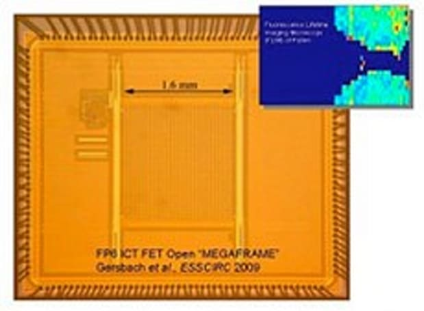 Megaframe Imager takes its one million frames-per-second capabilities to the medical world