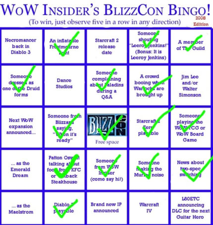 BlizzCon 2008: Bingo results