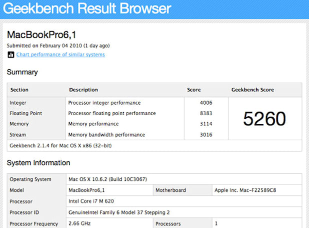 Is a Core i7-based MacBook Pro strutting its specs in the wild?