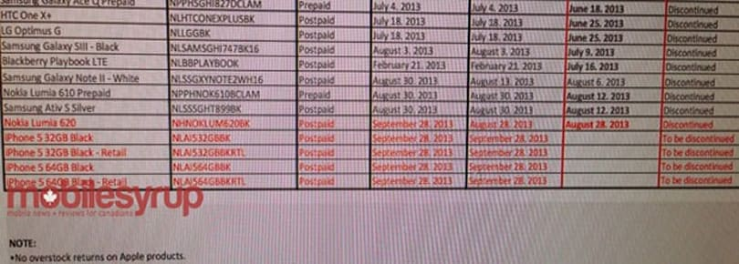 Telus document: iPhone 5 models could be discontinued September 28th