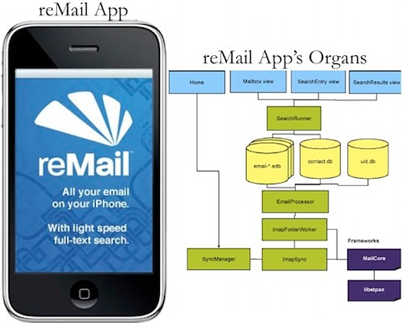 reMail may be reIncarnated as it goes open source