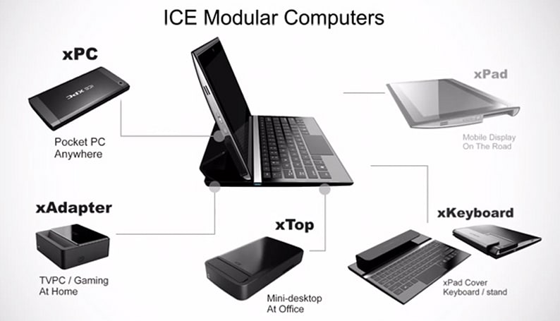xPC wants to be your next tablet, desktop and crowdfunding gamble