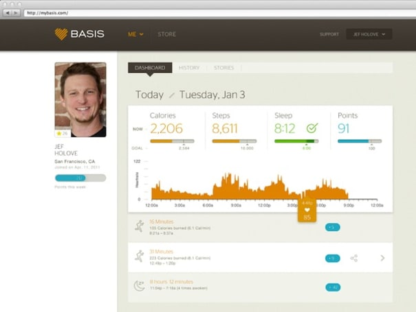 Basis unveils web dashboard for Basis Band health tracker, makes it easy to see how unhealthy you are