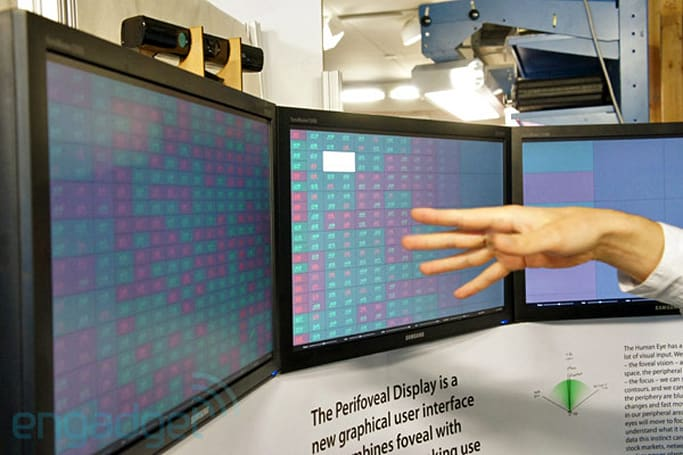 Perifoveal Display tracks head positioning, highlights changing data on secondary LCDs (hands-on)