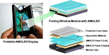 Samsung's foldable AMOLED display: no creases, even after 100,000 tries