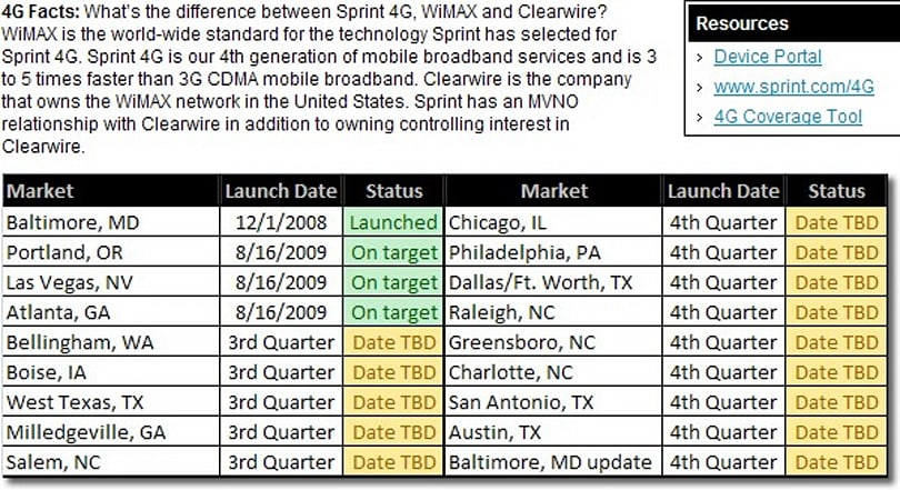 Clearwire lighting up ten more markets with WiMAX on September 1st