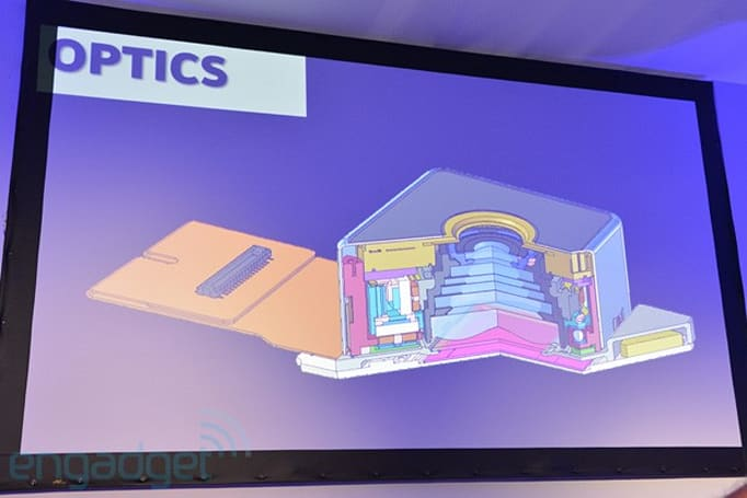 Visualized: the inside of Nokia Lumia 1020's six-element, 41-megapixel camera