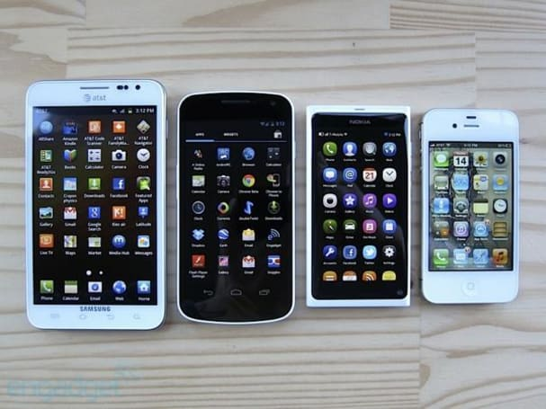 ABI: Apple and Samsung have over 55 percent of the smartphone space, 90 percent of its money-making