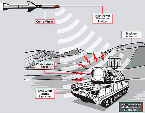 Raytheon readying directed energy warheads to fry enemy electronics, cook allied Pop Tarts