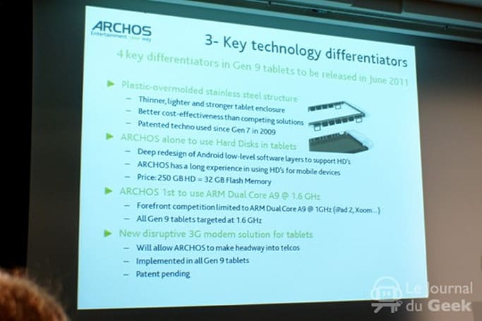 Sneak peek at Archos Gen 9 tablets: 1.6 GHz dual-core A9 processor, 250GB HDD for €400 in June