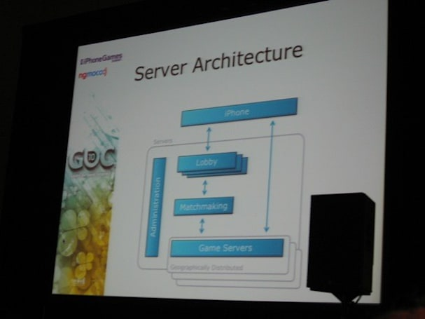 GDC 2010: Ngmoco explains how Eliminate was built