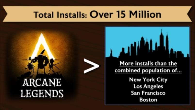 Arcane Legends infographic reveals 15 million installs