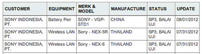 Unannounced Sony NEX-5R and NEX-6 cameras could pack wireless connectivity