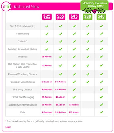 Mobilicity ponies up attractive $30, $40 plans for the holidays
