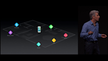 Apple HomeKit now supports more sensors and security systems