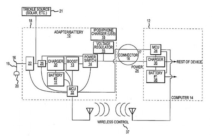 Apple patent application reveals plans for external battery pack, spells further trouble for HyperMac