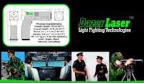 Laser Energetics' new light weapon puts you on the highway to the Dazer Zone