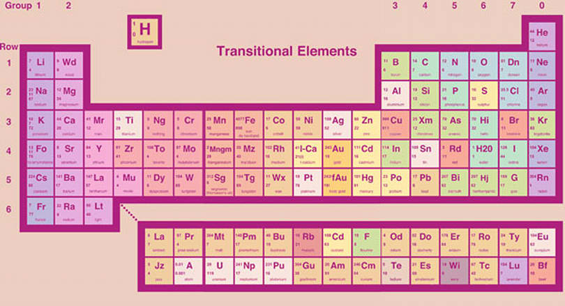 New periodic table element names confirmed, textbook makers sigh in relief