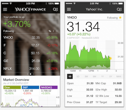 Yahoo Finance for iOS gets major overhaul