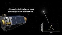 NASA's resurrected telescope seeks wandering planets