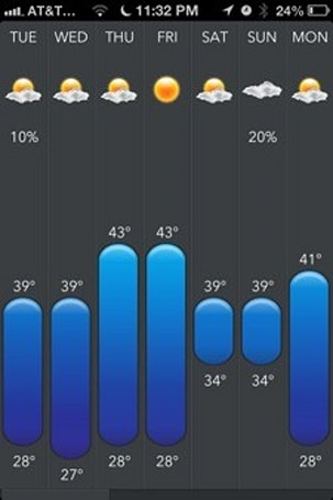 Today Weather is a tidy weather app for iPhone