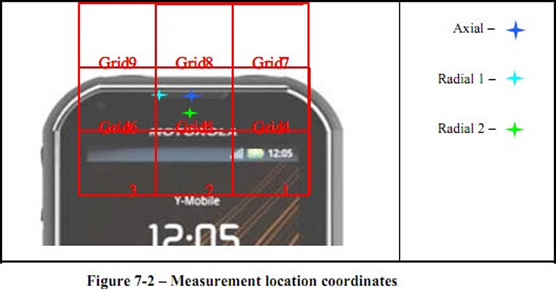 Motorola i1x / i1q hits FCC on way to presumed Nextel launch