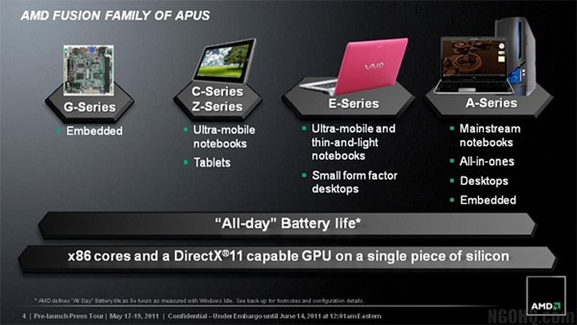 Leaked AMD roadmap reveals Desna APU, bona fide tablet strategy