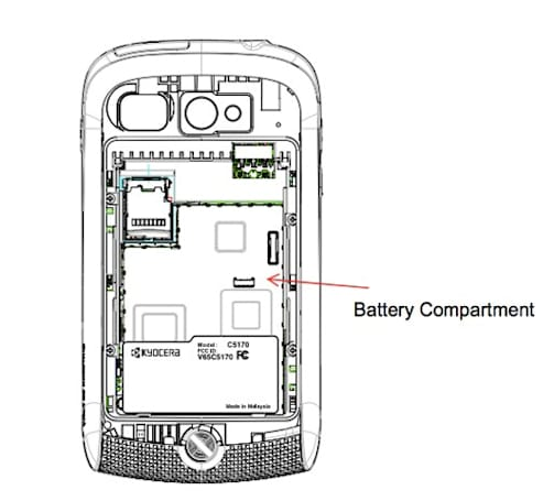 Kyocera Hydro bares all for the FCC